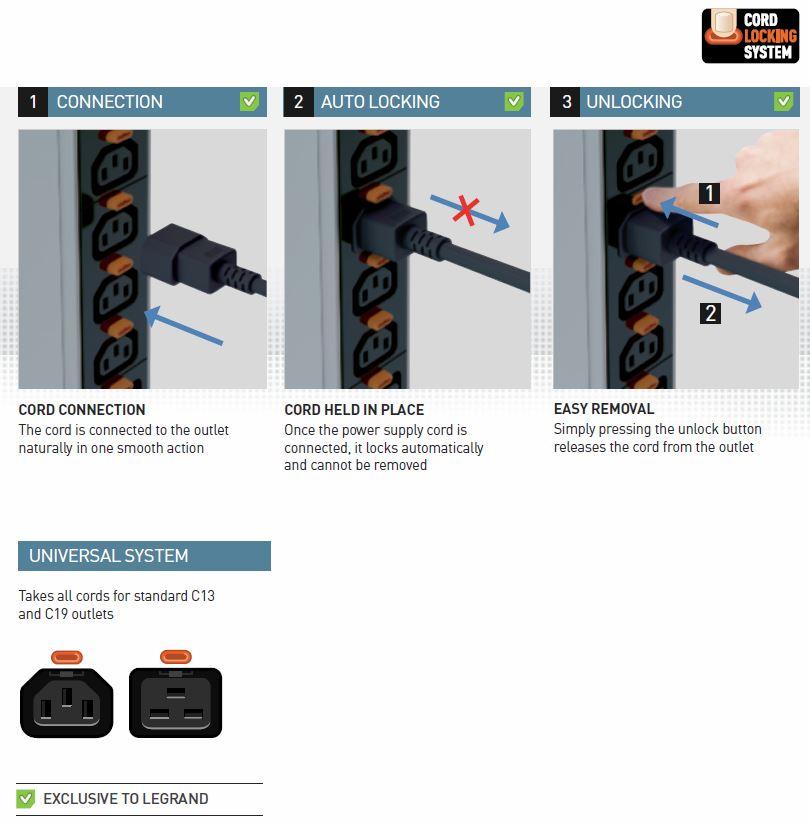 Legrand Auto Locking / Cord Locking System