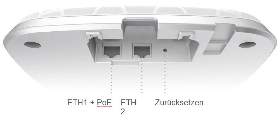 Schnittstellen NFT 3ac Lite LigoWave Wi-Fi WLAN Access Points