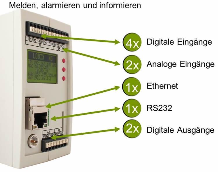 lobix-ng-lucom-alarm-melde-system-001
