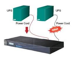 cn2650-moxa-secure-terminal-server-dual-power