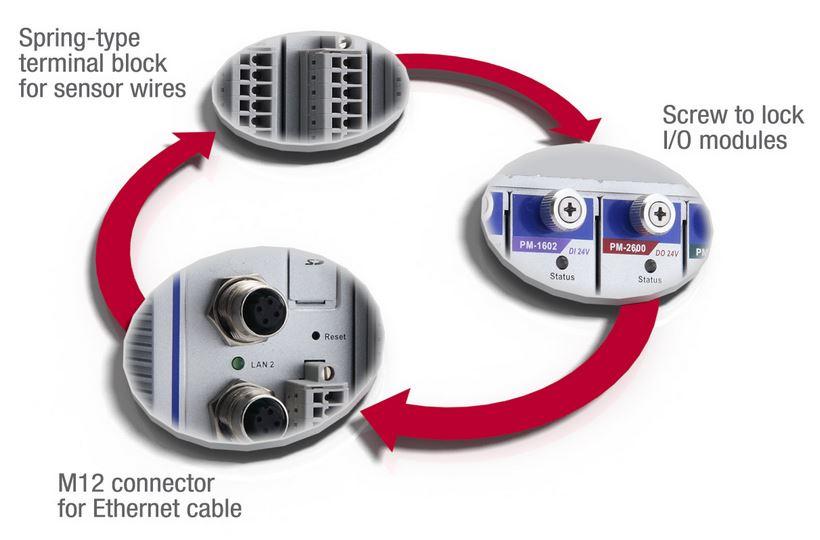 ioPAC-8020-c-moxa-diagramm-v3