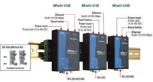 nport-5100-serie-moxa-serial-device-server-details
