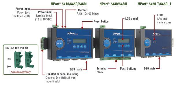 nport-5400-moxa-serial-device-server-details