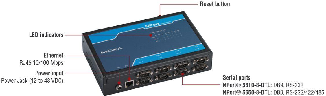 nport-5600-8-dtl-moxa-serial-device-server-details
