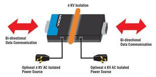 tcc-82-moxa-serieller-4-kanal-isolator-isolation-v2