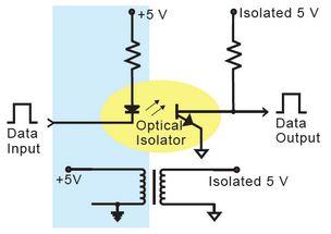 tcc-82-moxa-serieller-4-kanal-isolator-isolation