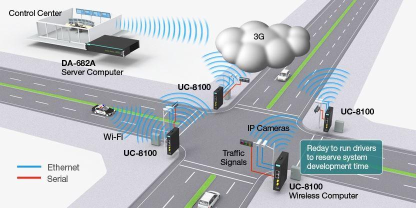 uc-8100-moxa-industrieller-cellular-computer-diagramm-v2
