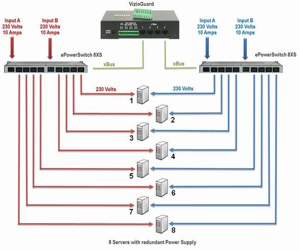 eps-8xs-neol-8-port-erweiterungseinheit-kaskadierbar-diagramm-2