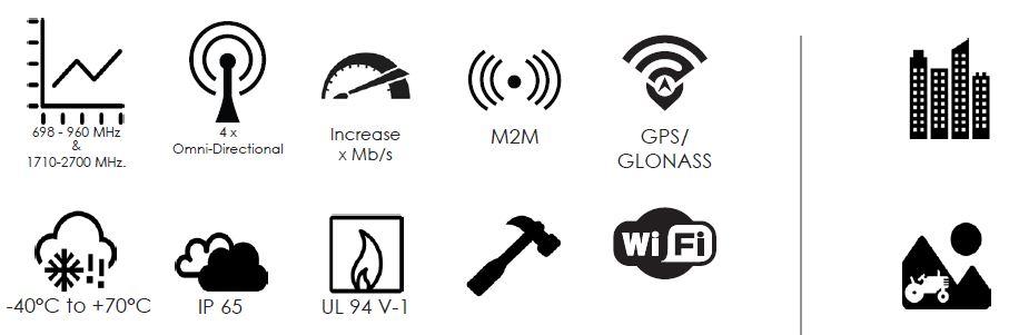 MiMo-1 Poynting Omnidirektionale LTE GPS Wi-Fi Mimo Antennen