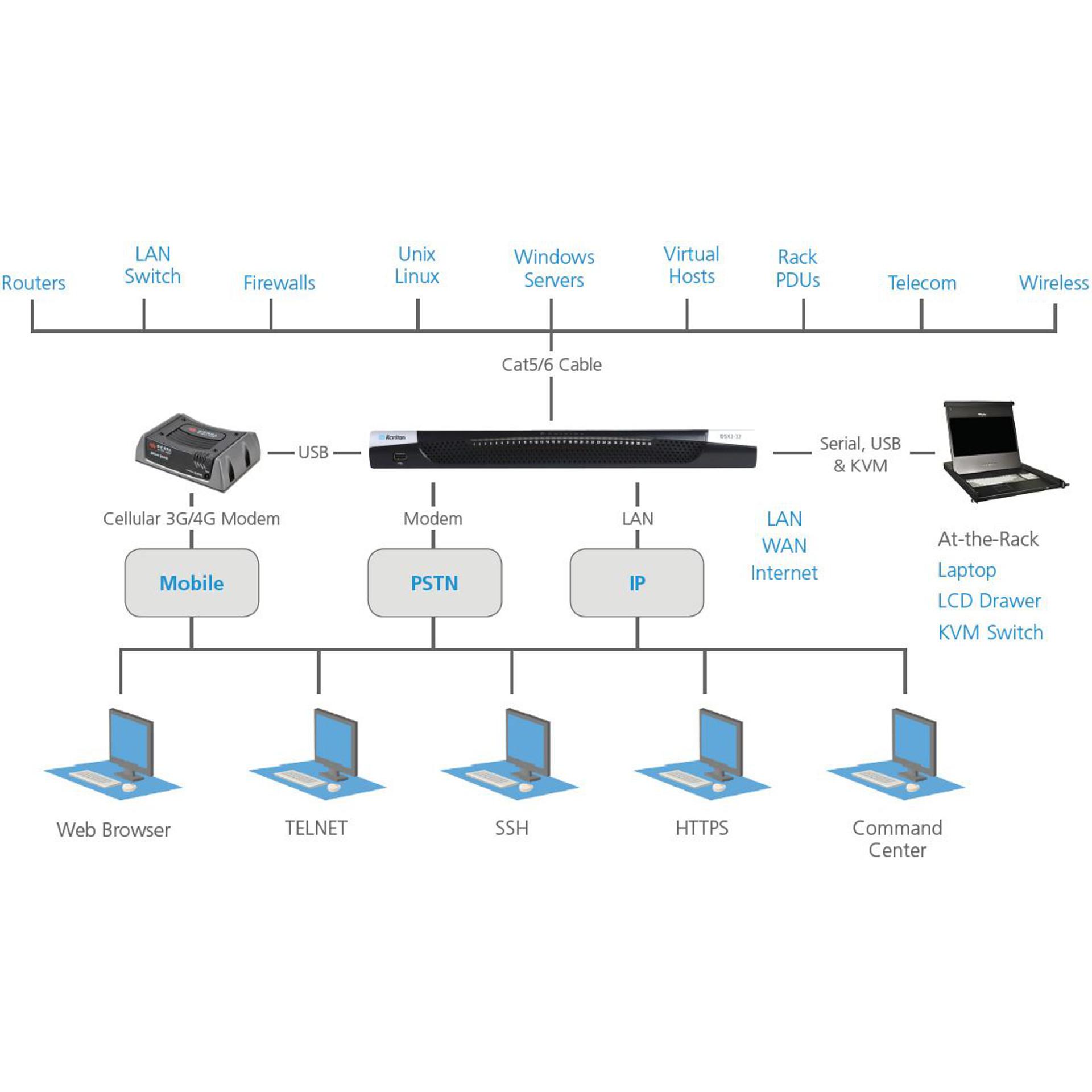 Ausgezeichnet Cpu Verbindungen Diagramm Bilder - Elektrische ...