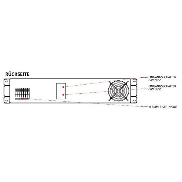 Master Switch - Transfersystem von Riello UPS - BellEquip