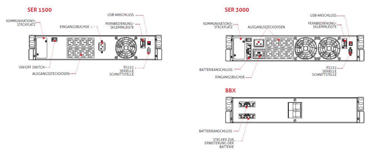 Sentinel Rack - technische Skizzen