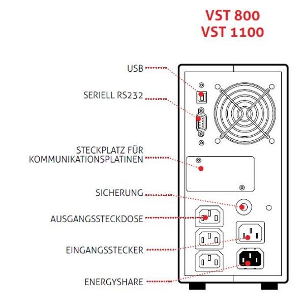 vision vst 800va usv anlage riello ups bellequip. Black Bedroom Furniture Sets. Home Design Ideas