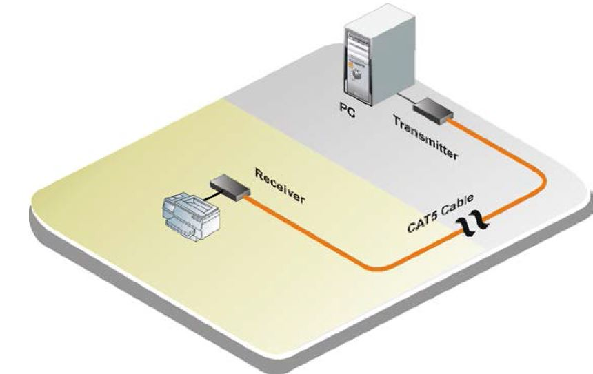 crystallink-serial-rose-electronics-catx-rs232-extender-300m-diagramm