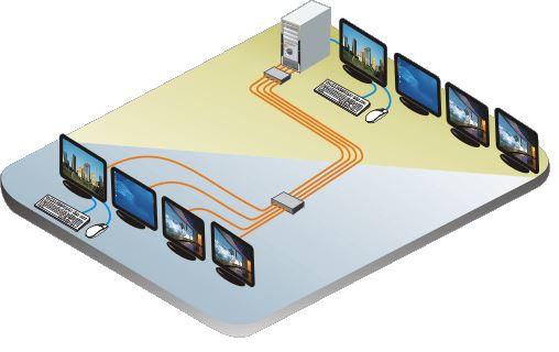 crystalview-dvi-quad-rose-electronics-dvi-kvm-extender-diagramm