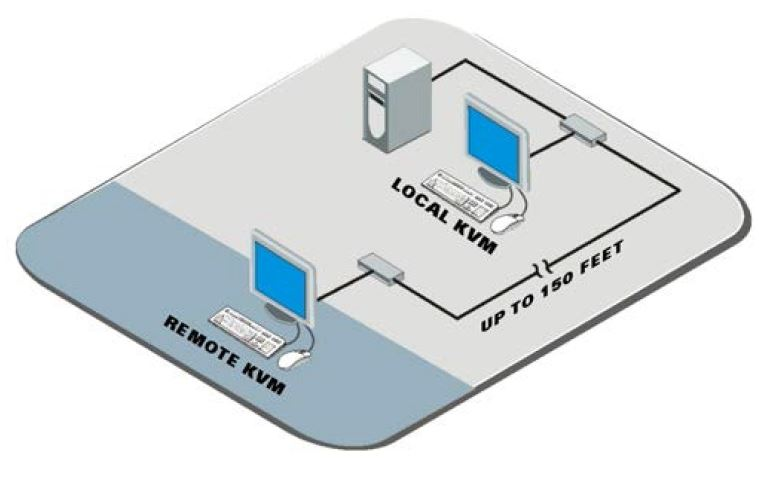 crystalview-mini-usb-rose-electronics-vga-usb-kvm-extender-45m-diagramm