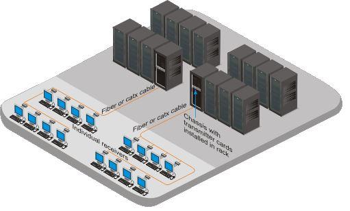 orion-xtender-rack-rose-electronics-modularer-kvm-extender-21-module-diagramm