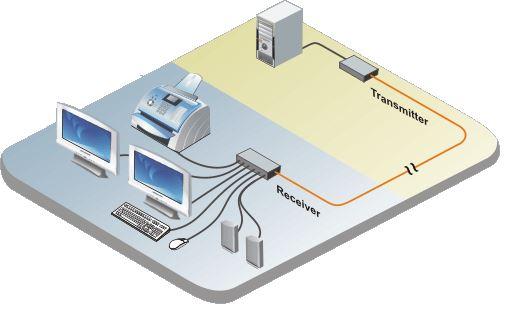 orion-xtender-rose-electronics-multi-format-kvm-extender-catx-lwl-diagramm