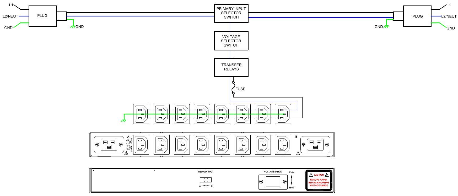 ptts-h008-0-02m-servertech-fail-safe-transfer-switch-8-ports-diagramm