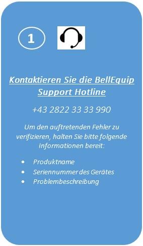 BellEquip-RMA-Schritt-1